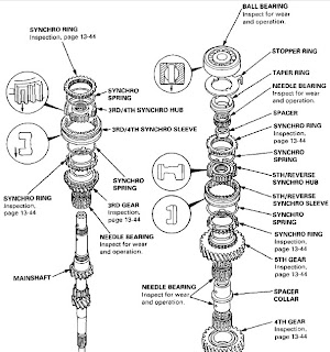 Camry 3 5l V6 Engine Diagram as well T24895202 Vacuum line 95 toyota camry 2200 intake also 1996 Toyota Corolla Engine Wiring Diagram likewise Heater Wiring Diagram For 2005 Buick Park Avenue in addition Nissan X Trail Abs Wiring Diagram. on toyota echo vacuum diagram
