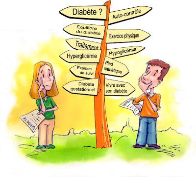 symptomes diabète type 3