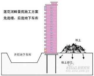 equipo aparejador - Arquitectos Técnicos - edificio caído_04
