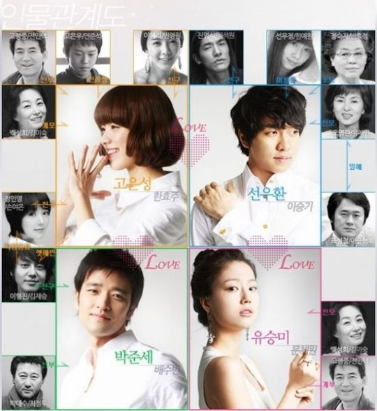 Soundtrack Brilliant Legacy