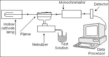 Chemical engineering januari 2011 32 gambar rangkaian ccuart Images