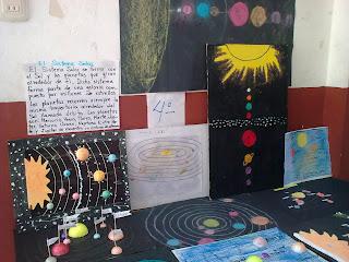 Maquetas Del Sistema Solar Para 3Er Grado