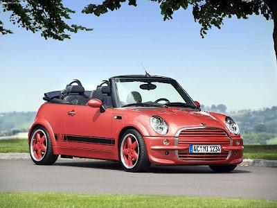 2003 Ac Schnitzer Topster. 2004 AC Schnitzer Mini Cooper