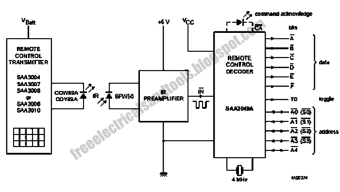 free schematic diagram  infrared remote control decoder