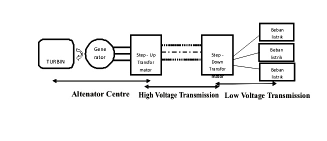 circuit diagram  element of energy system