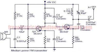 diagram ingram medium power fm transmitter circuit using transistor rh ingramwiring blogspot com