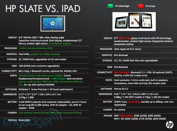 iPad vs. HP Slate