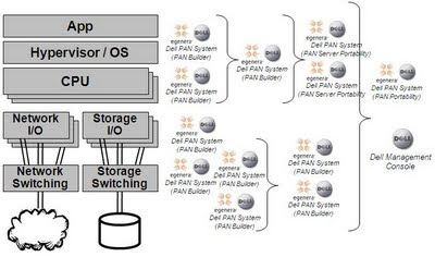 Teh axonome cc 81trie additionally Lost In Boelter Packet Passer furthermore SmartDraw Cleans Up On  work Diagrams also Node7 besides Registry Agmt Appc 1 27apr01 En. on physical diagram of a data center