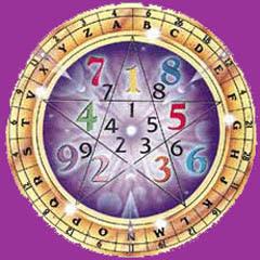 Angka Dalam Numerologi
