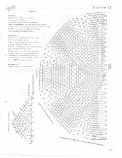 gráfico e receita do tapete feito de croche