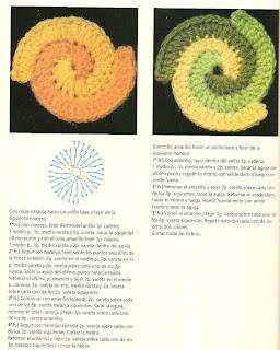 squar espiral