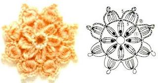 flor de croche para aplicar