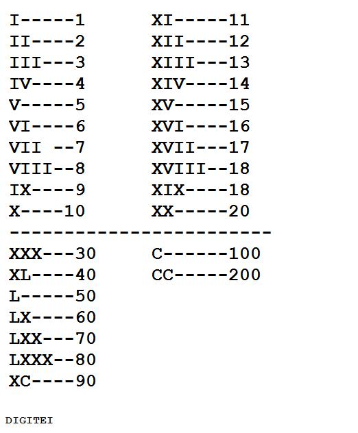 Imagenes de numeros romanos del 1 al 100 - Imagui