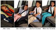 usar sempre o cinto de segurança nos seus filhos.