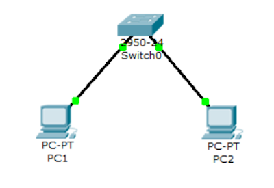 3 Easy Steps Subnetting
