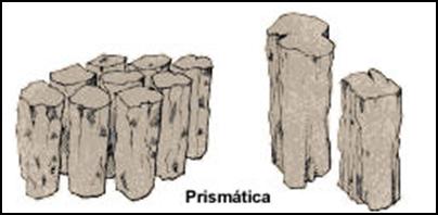 Caracteristicas fisicas del suelo la estructura del suelo for Partes del suelo