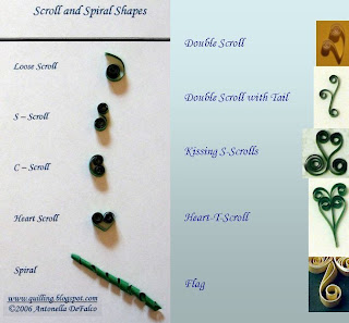 quilling scroll shapes
