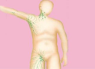 inflamacion ganglio linfatico cuello: