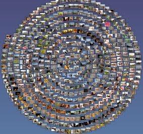 visualizzazione spaziale