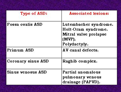 Cardiology For You Atrial Septal Defect