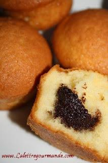 Petit jeu interblogs n°4 - Muffins 2