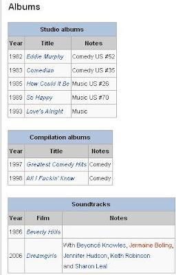 Eddie Murphy Dead Rumors Debunked Again,Eddie Murphy,Eddie Murphy Death