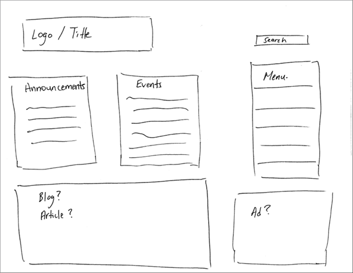 html5 wireframe template - wireframe symbols psd web element and user interface
