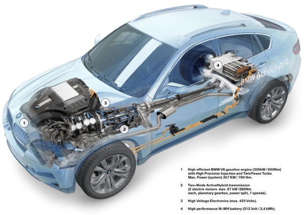 hybrid electric cars combustion engine driven cars essay Hybrid electric vehicles, such as the toyota prius, use a conventional internal combustion engine along with an electric motor system to improve mileage hybrids can't be plugged-in and charged.