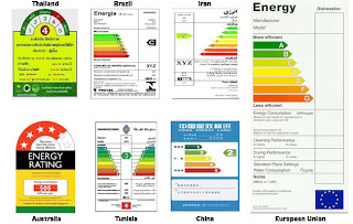 Energy Efficiency stickers
