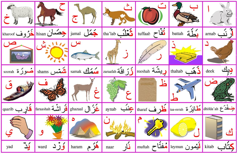 http://4.bp.blogspot.com/_fTFgo0ycx6c/TNhZwMI-7RI/AAAAAAAAAQ4/LQWJ_vX6Suo/s1600/Arabic+alphabet.jpg
