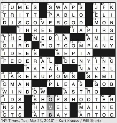 Rex Parker Does the NYT Crossword Puzzle: Govt. book balancer ...