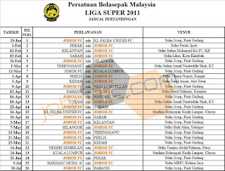 jadual perlawanan pasukan Johor FC ::klik sini::