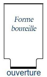 Le blog de TGL.fr: LES HOUSSES DE COUETTE