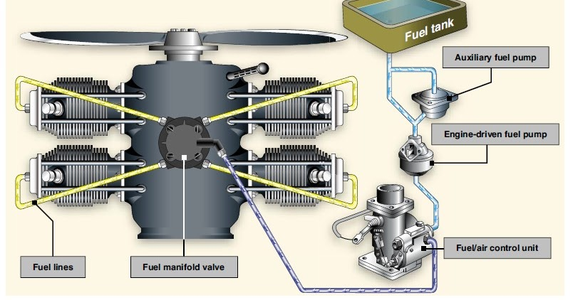 fuel injection and engineering page no In order to select the correct size injector for your application, you might wish to  use  (use the fuel injector worksheet below to perform these calculations for  you)  warning: duty cycle should not exceed 80% (080) for these calculations.