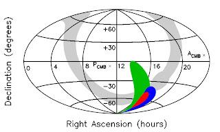 Gráfica que muestra los datos de los telescopios Keck y VLT