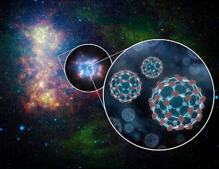 Fotografía infrarroja de la Pequeña Nube de Magallanes junto con la ilustración artística de dos bucky-bolas. La imagen del medio es una nebulosa planetaria