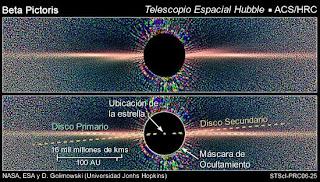 Imagen que muestra el material polvoriento alrededor de la estrella Beta Pictoris