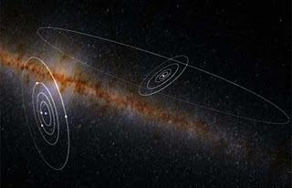 Representación artística en 3D del sistema planetario HR 8799 y el Sistema Solar, con la Vía Láctea de fondo