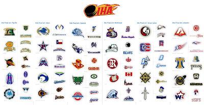best minor league hockey logos