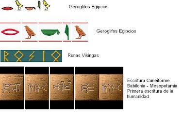 Rocio!, tu nombre en diversos idiomas del mundo antiguo....