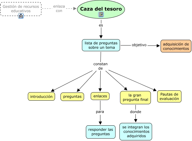 external image caza-del-tesoro.jpg