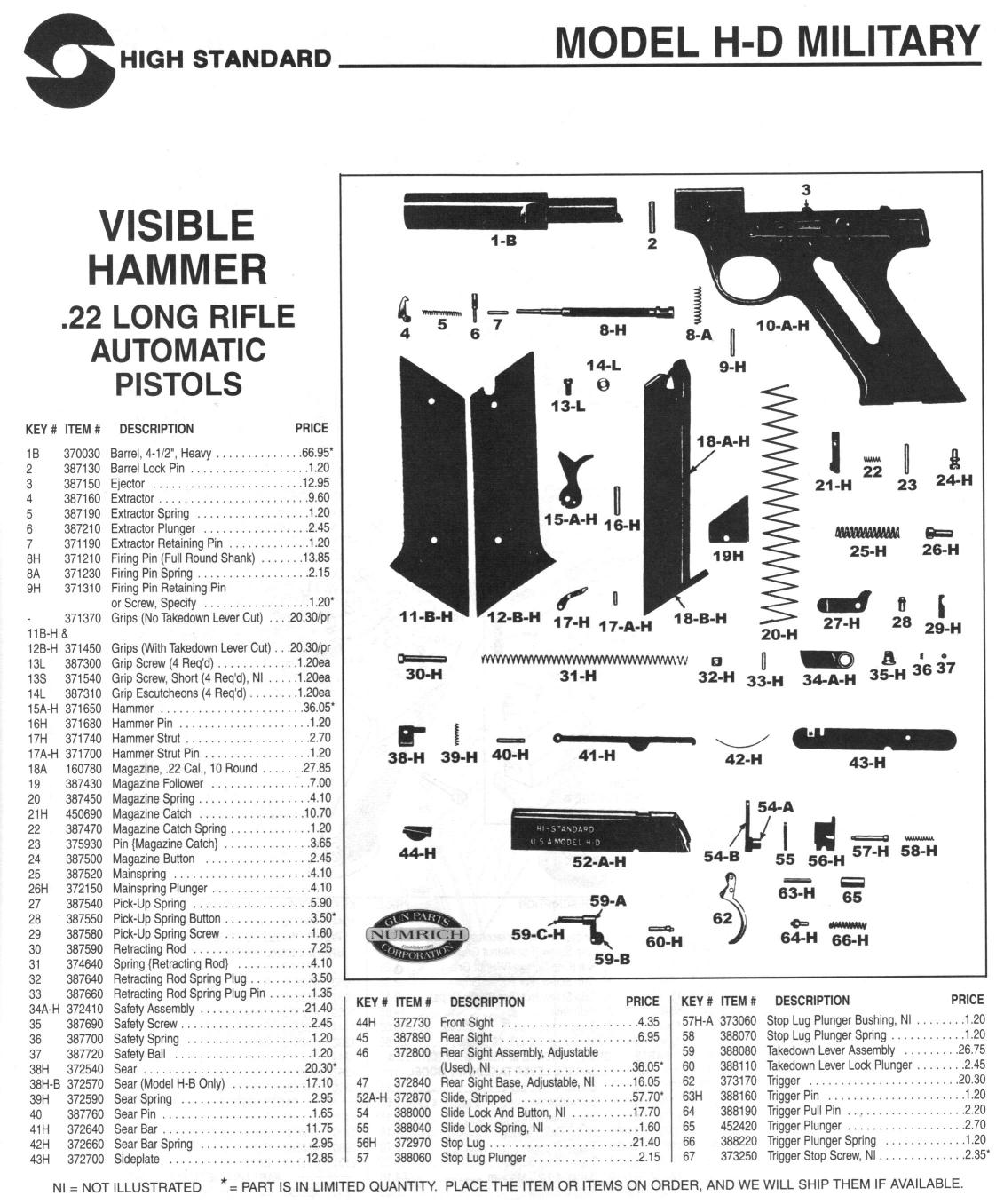 Shooting With Hobie Each Of The 60 M1 Garand Parts From Az Images Diagrams And