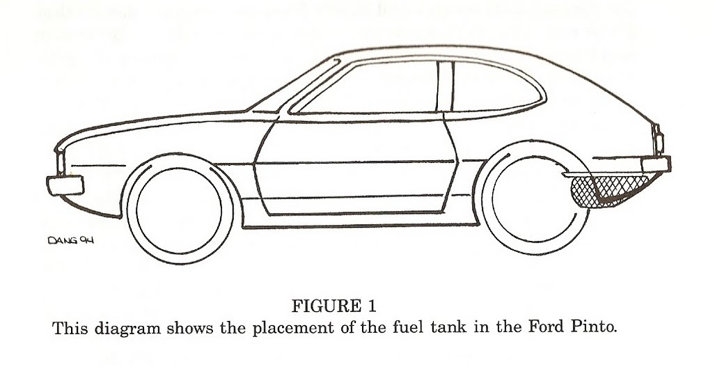 The Ford Pinto 2 Backgroundrhfordpintoblogspot: Ford Pinto Fuel Tank Schematic At Gmaili.net