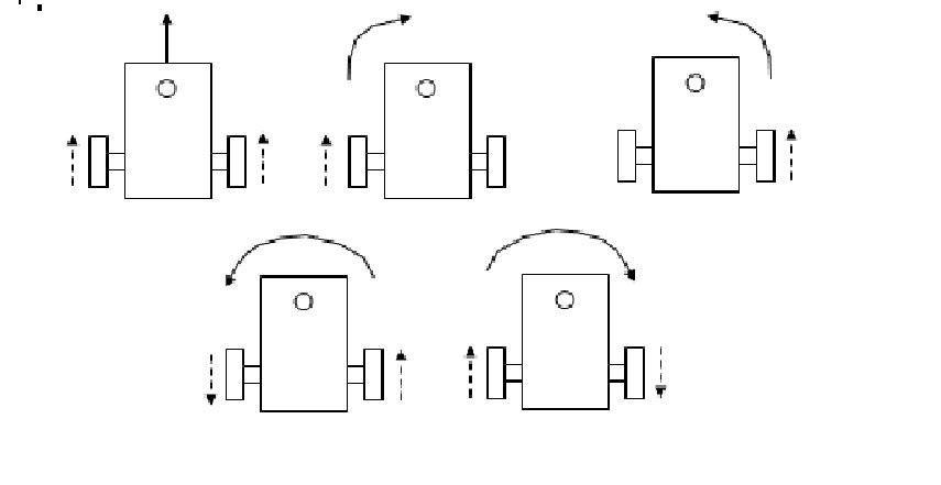Farewell to reality suatu diagram blok sistem instrumenasi dapat dilihat pada gambar 31 sedangkan pengimplementasian sistem instrumentasi pada gambar kesistem robot yang akan ccuart Gallery