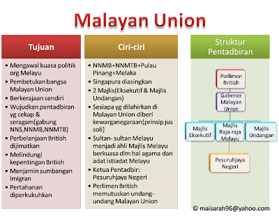 the malayan union essay Its sole purposes were, at that time, to unite the malays and lead the opposition against the malayan union  towards indenpendence essay.