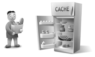 Cache integrity