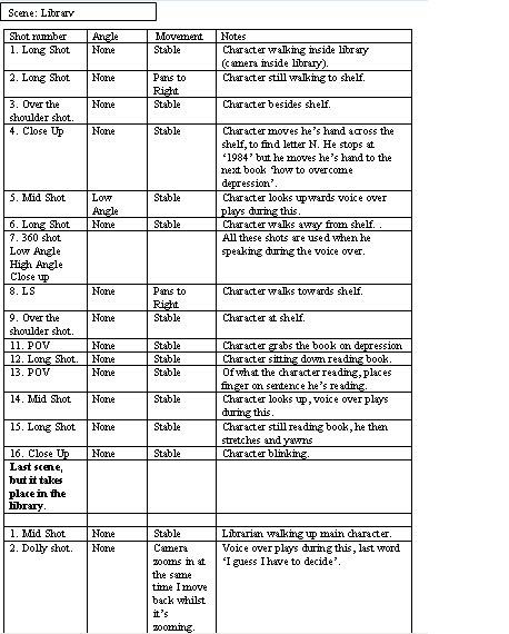 mustafa omar advanced portfolio film schedule 4 shot list