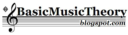 BasicMusicTheory