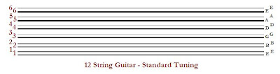 12 string guitar tuning
