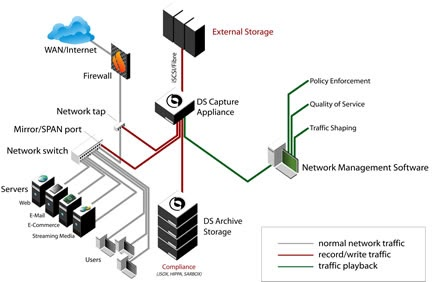 Network Management: Solaris 10: Digging Into TCP/IP Problems